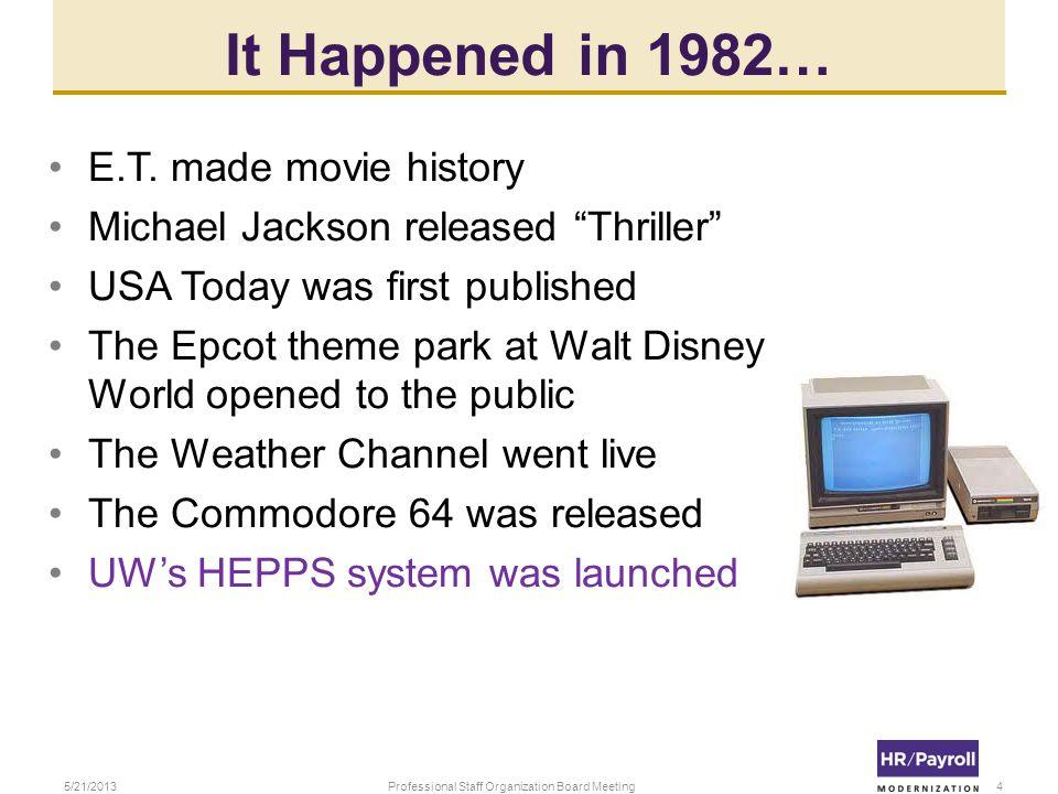 It Happened in 1982… E.T.