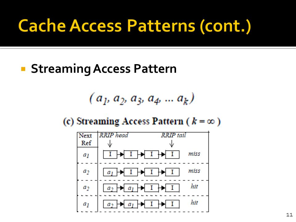 Streaming Access Pattern 11