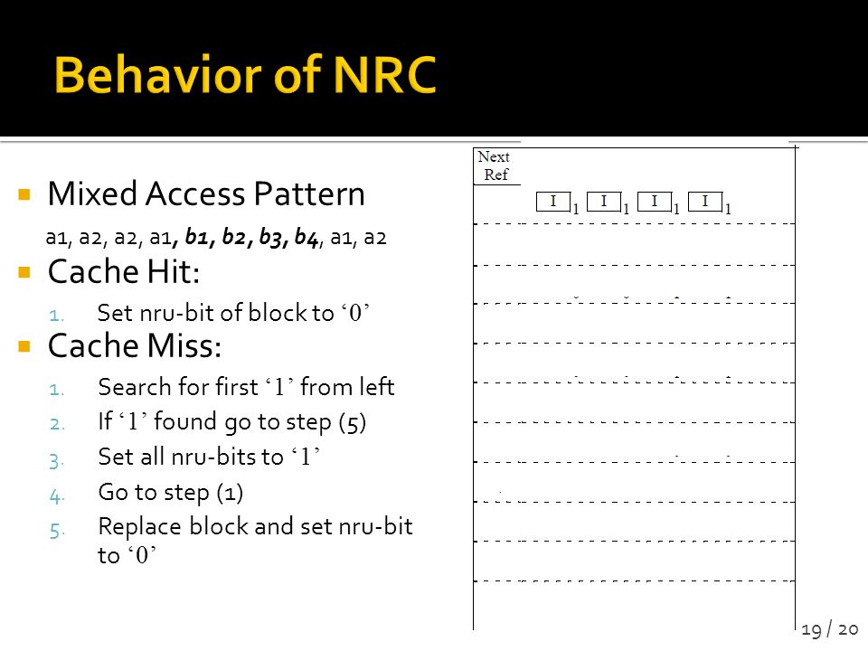 Mixed Access Pattern a1, a2, a2, a1, b1, b2, b3, b4, a1, a2 Cache Hit: 1. Set nru-bit of block to 0 Cache Miss: 1. Search for first 1 from left 2. If
