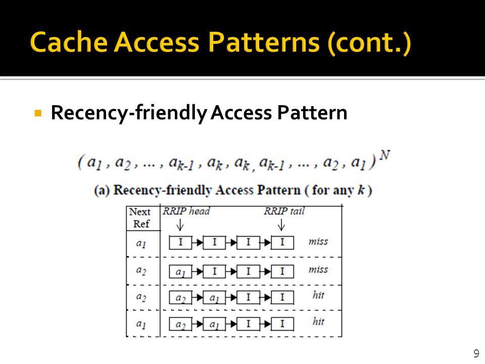 20 / 20 Mixed Access Pattern a1, a2, a2, a1, b1, b2, b3, b4, a1, a2 Cache Hit: 1.