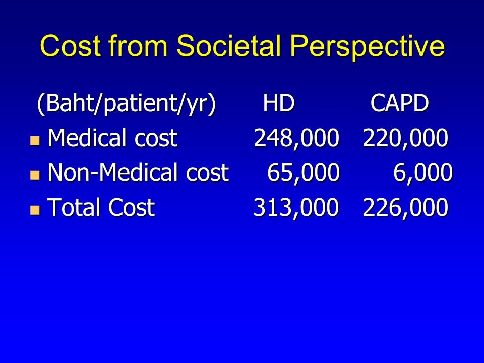 Cost from Societal Perspective (Baht/patient/yr) HD CAPD (Baht/patient/yr) HD CAPD Medical cost 248, ,000 Medical cost 248, ,000 Non-Medical cost 65,000 6,000 Non-Medical cost 65,000 6,000 Total Cost 313, ,000 Total Cost 313, ,000