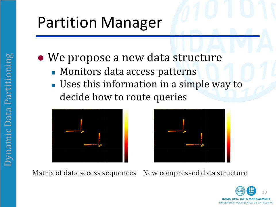 Dynamic Data Partitioning Partition Manager We propose a new data structure Monitors data access patterns Uses this information in a simple way to decide how to route queries 10 Matrix of data access sequencesNew compressed data structure