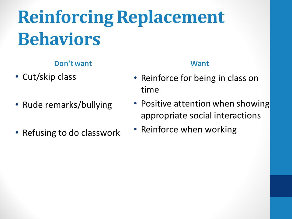 Reinforcing Replacement Behaviors Dont want Cut/skip class Rude remarks/bullying Refusing to do classwork Want Reinforce for being in class on time Positive attention when showing appropriate social interactions Reinforce when working