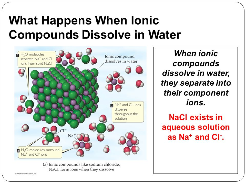 What Happens When Ionic Compounds Dissolve in Water The force of attraction between ions and the polar water molecule is called the ion-dipole attraction.