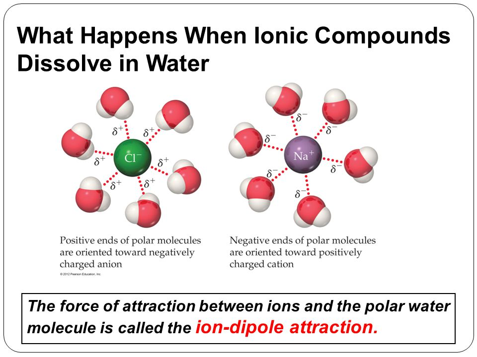 What Happens When Nonelectrolytes Dissolve in Water Water is a poor conductor of electricity.
