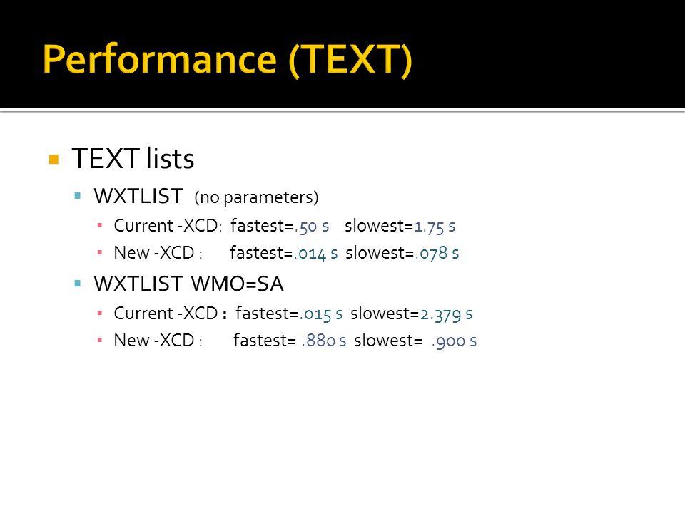 TEXT lists WXTLIST (no parameters) Current -XCD: fastest=.50 s slowest=1.75 s New -XCD : fastest=.014 s slowest=.078 s WXTLIST WMO=SA Current -XCD : fastest=.015 s slowest=2.379 s New -XCD : fastest=.880 s slowest=.900 s