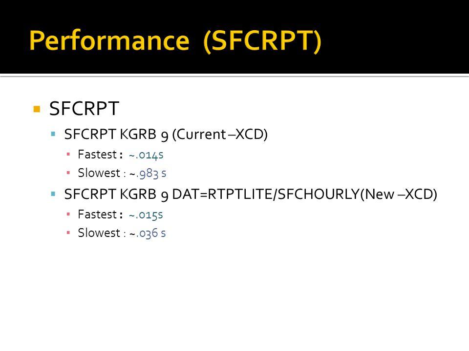 SFCRPT SFCRPT KGRB 9 (Current –XCD) Fastest : ~.014s Slowest : ~.983 s SFCRPT KGRB 9 DAT=RTPTLITE/SFCHOURLY(New –XCD) Fastest : ~.015s Slowest : ~.036 s