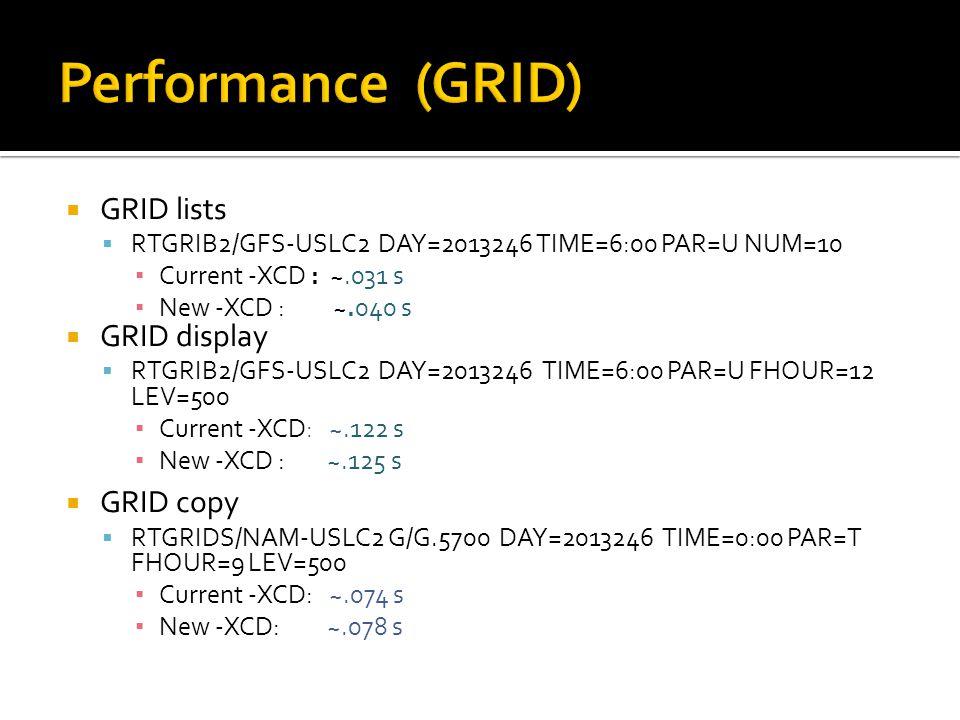 GRID lists RTGRIB2/GFS-USLC2 DAY=2013246 TIME=6:00 PAR=U NUM=10 Current -XCD : ~.031 s New -XCD : ~.040 s GRID display RTGRIB2/GFS-USLC2 DAY=2013246 TIME=6:00 PAR=U FHOUR=12 LEV=500 Current -XCD: ~.122 s New -XCD : ~.125 s GRID copy RTGRIDS/NAM-USLC2 G/G.5700 DAY=2013246 TIME=0:00 PAR=T FHOUR=9 LEV=500 Current -XCD: ~.074 s New -XCD: ~.078 s
