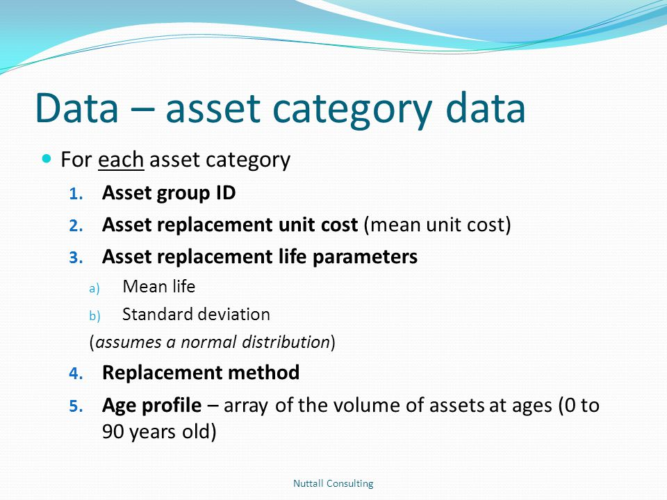 Data – asset category data For each asset category 1. Asset group ID 2. Asset replacement unit cost (mean unit cost) 3. Asset replacement life paramet