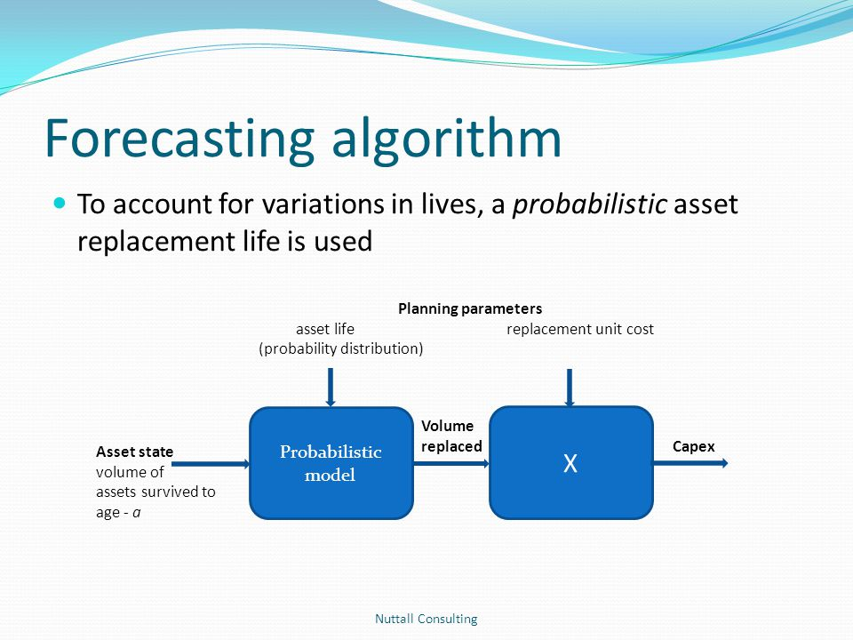 Forecasting algorithm To account for variations in lives, a probabilistic asset replacement life is used Nuttall Consulting Probabilistic model X Asse