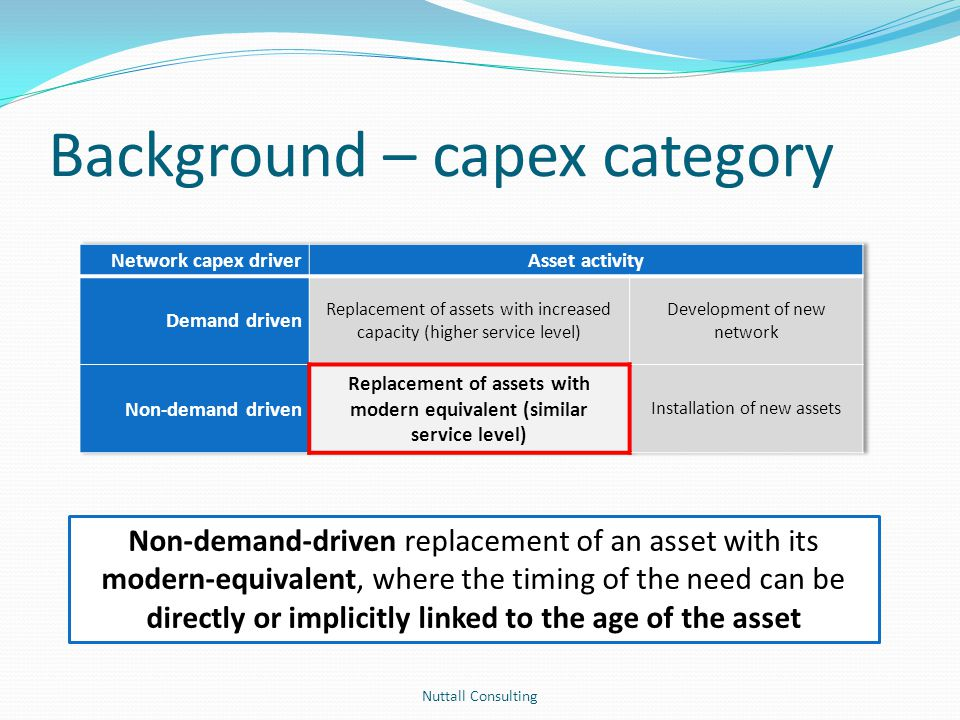 Background – capex category Nuttall Consulting Non-demand-driven replacement of an asset with its modern-equivalent, where the timing of the need can