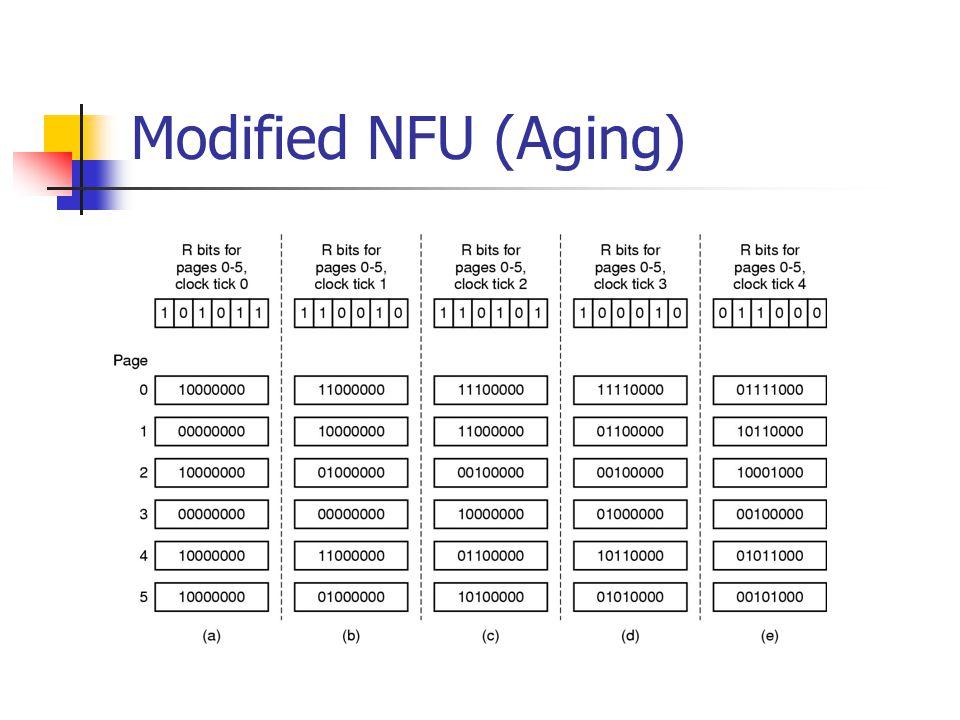 Modified NFU (Aging)