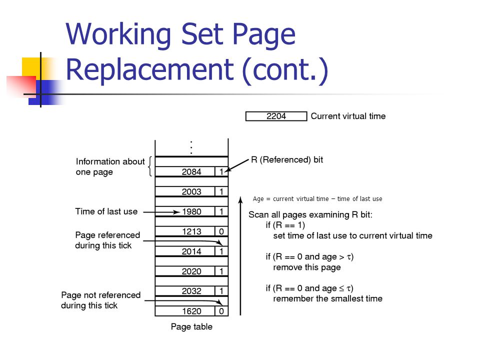 Working Set Page Replacement (cont.) Age = current virtual time – time of last use