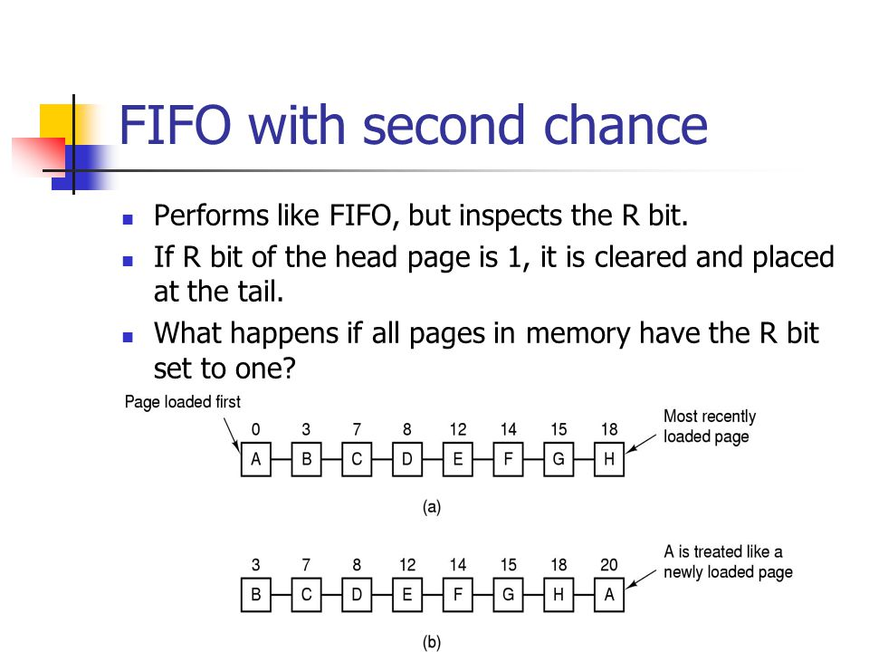 FIFO with second chance Performs like FIFO, but inspects the R bit. If R bit of the head page is 1, it is cleared and placed at the tail. What happens