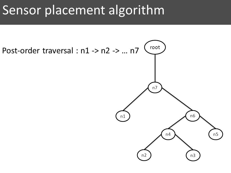 Post-order traversal : n1 -> n2 -> … n7 n7 n6 n5 n2 n4 n3 n1 root Sensor placement algorithm