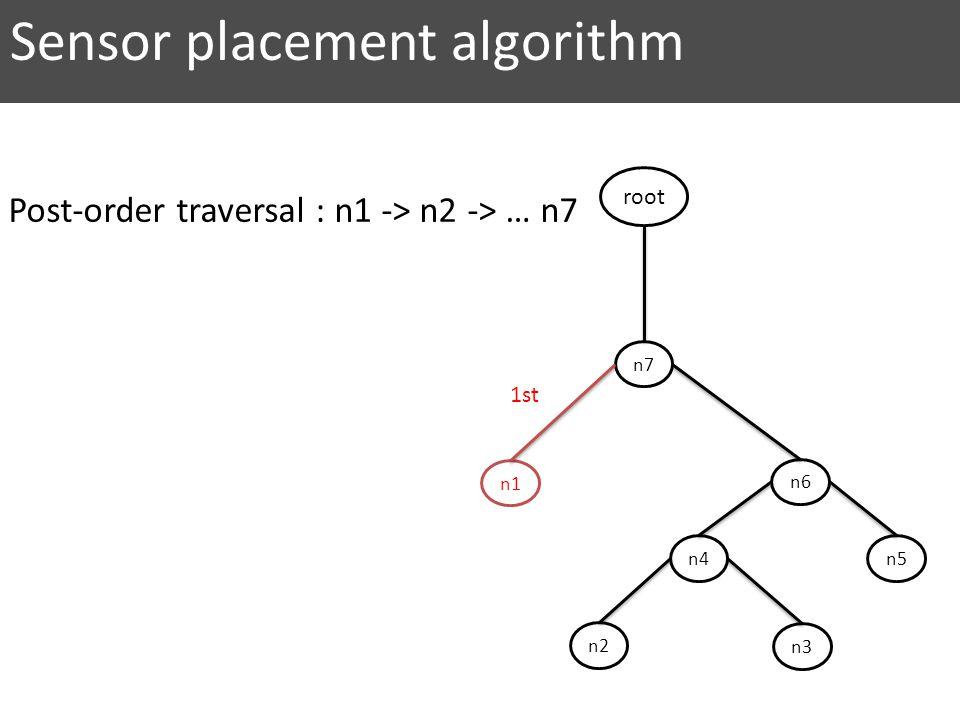 n7 n6 n5 n2 n4 n3 n1 root 1st Sensor placement algorithm Post-order traversal : n1 -> n2 -> … n7