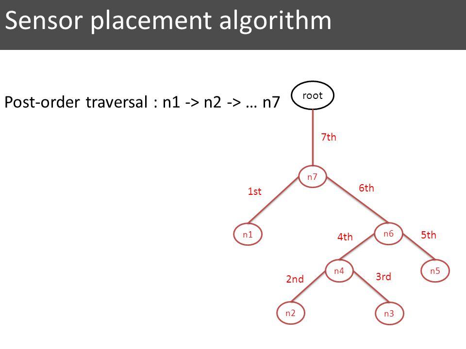 n7 n6 n5 n2 n4 n3 n1 root 2nd 1st 3rd 4th 5th 6th 7th Sensor placement algorithm Post-order traversal : n1 -> n2 -> … n7