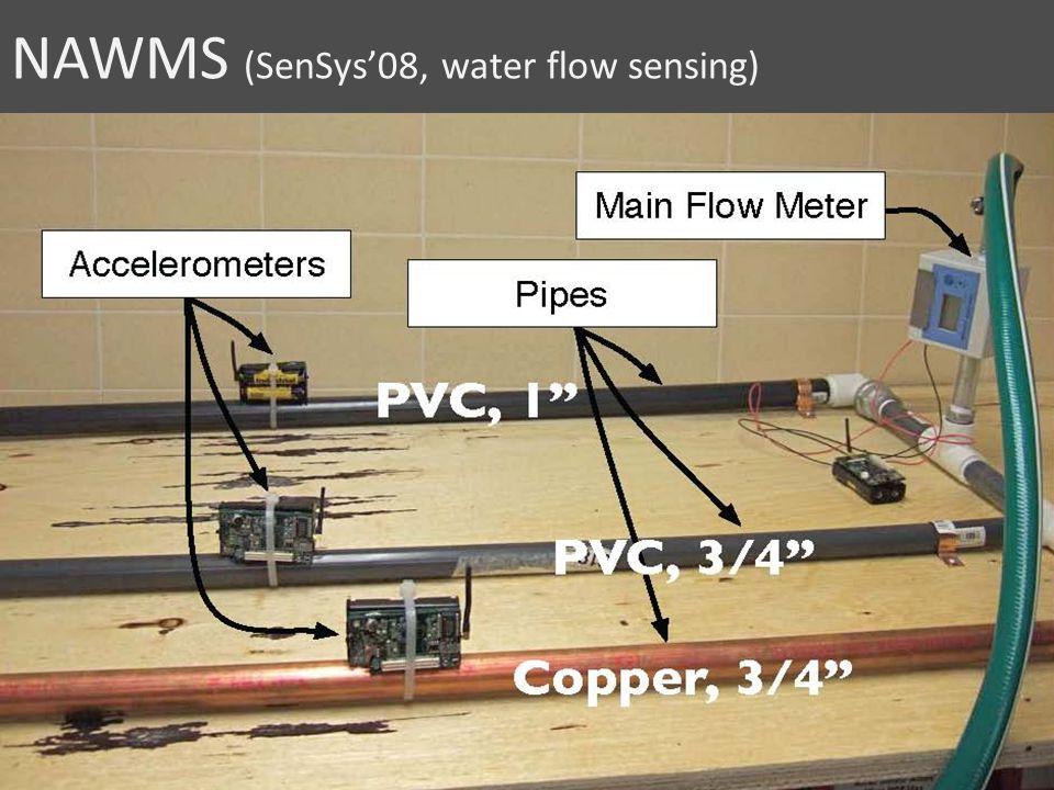 NAWMS (SenSys08, water flow sensing)