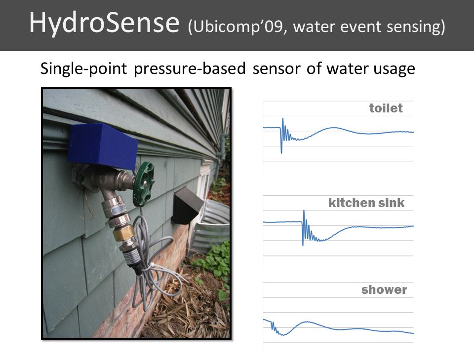 toilet kitchen sink shower HydroSense (Ubicomp09, water event sensing) Single-point pressure-based sensor of water usage