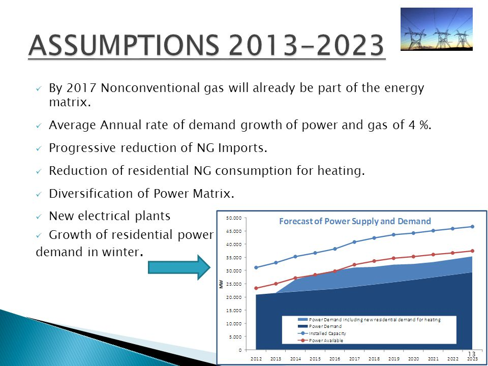 By 2017 Nonconventional gas will already be part of the energy matrix.