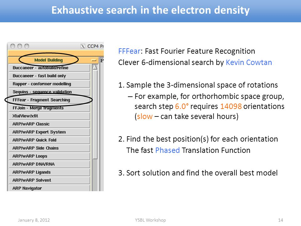 Exhaustive search in the electron density January 8, 2012YSBL Workshop14 FFFear: Fast Fourier Feature Recognition Clever 6-dimensional search by Kevin