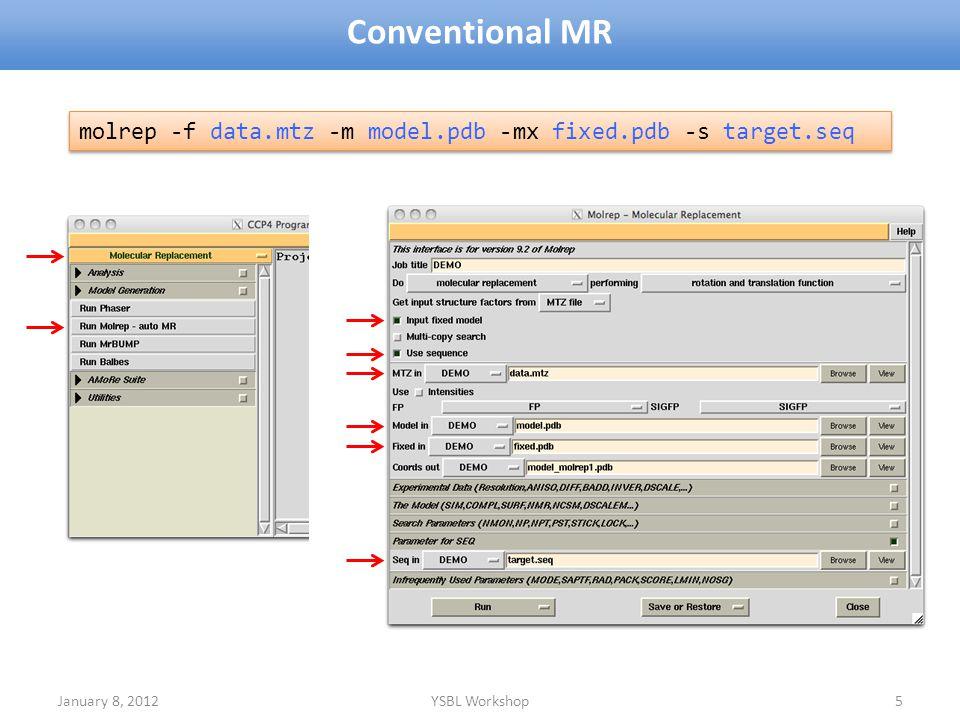 January 8, 2012YSBL Workshop5 Conventional MR molrep -f data.mtz -m model.pdb -mx fixed.pdb -s target.seq