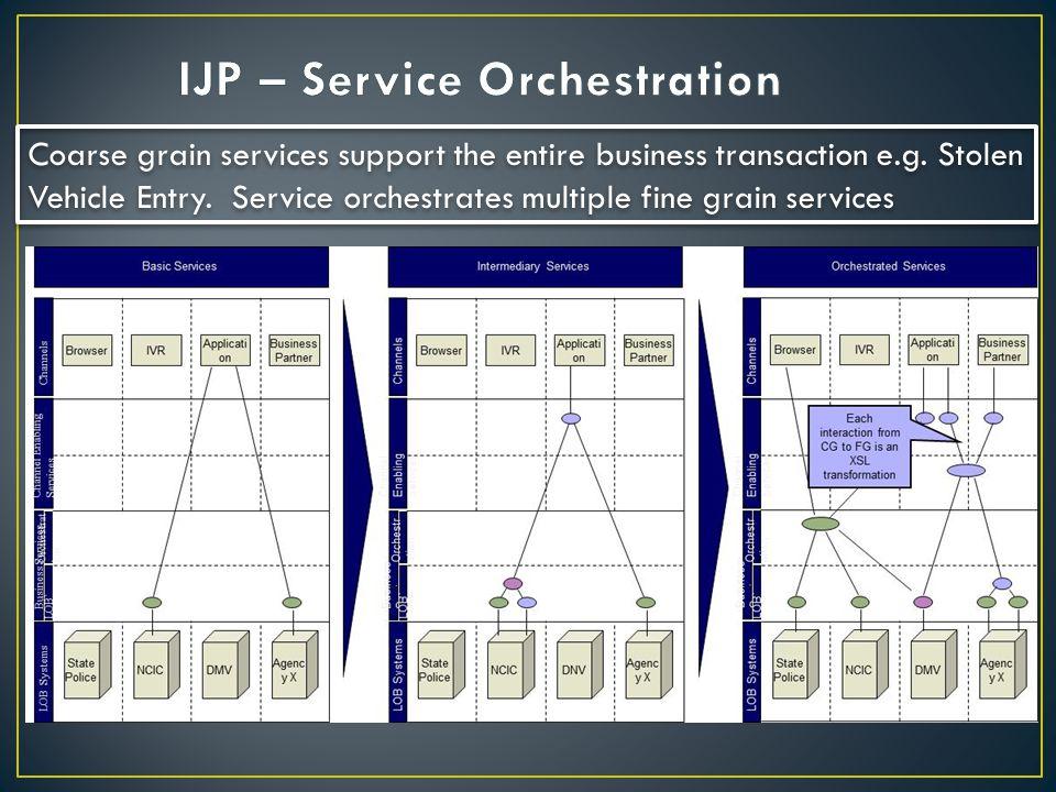 Coarse grain services support the entire business transaction e.g. Stolen Vehicle Entry. Service orchestrates multiple fine grain services