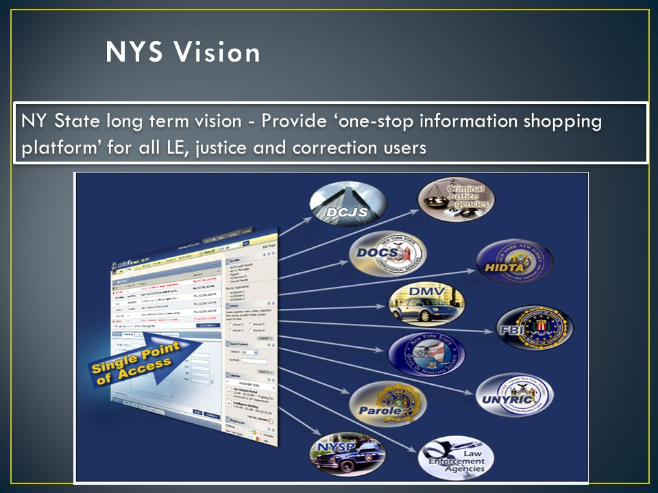 In-State agencies such as State Police, Courts, Criminal History, DMV, and National agencies such as FBI, and NLETS