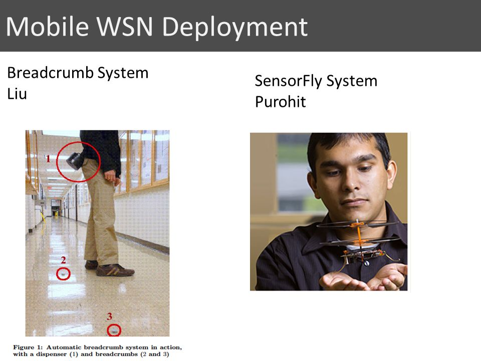 Breadcrumb System Liu Mobile WSN Deployment SensorFly System Purohit