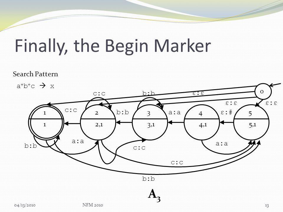 Finally, the Begin Marker 04/13/2010NFM 201013 a + b + c x Search Pattern 1 1 2 2,1 3 3,1 4 4,1 5 5,1 c:c b:ba:aε:# b:b a:a c:c a:a b:b c:cb:b A3A3 0 ε:εε:ε ε:εε:ε ε:εε:ε