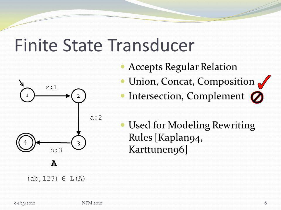 Finite State Transducer Accepts Regular Relation Union, Concat, Composition Intersection, Complement Used for Modeling Rewriting Rules [Kaplan94, Karttunen96] 04/13/2010NFM 20106 ε:1 1 2 3 4 a:2 b:3 A (ab,123) L(A)