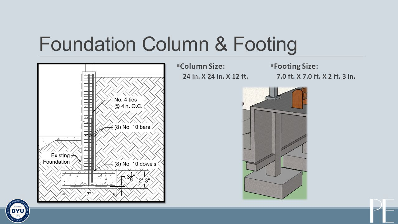 Foundation Column & Footing Column Size: 24 in. X 24 in.