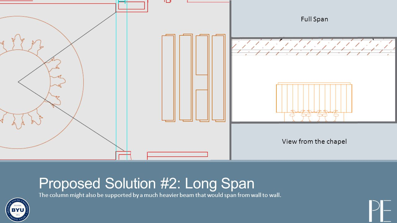 Proposed Solution #2: Long Span The column might also be supported by a much heavier beam that would span from wall to wall.