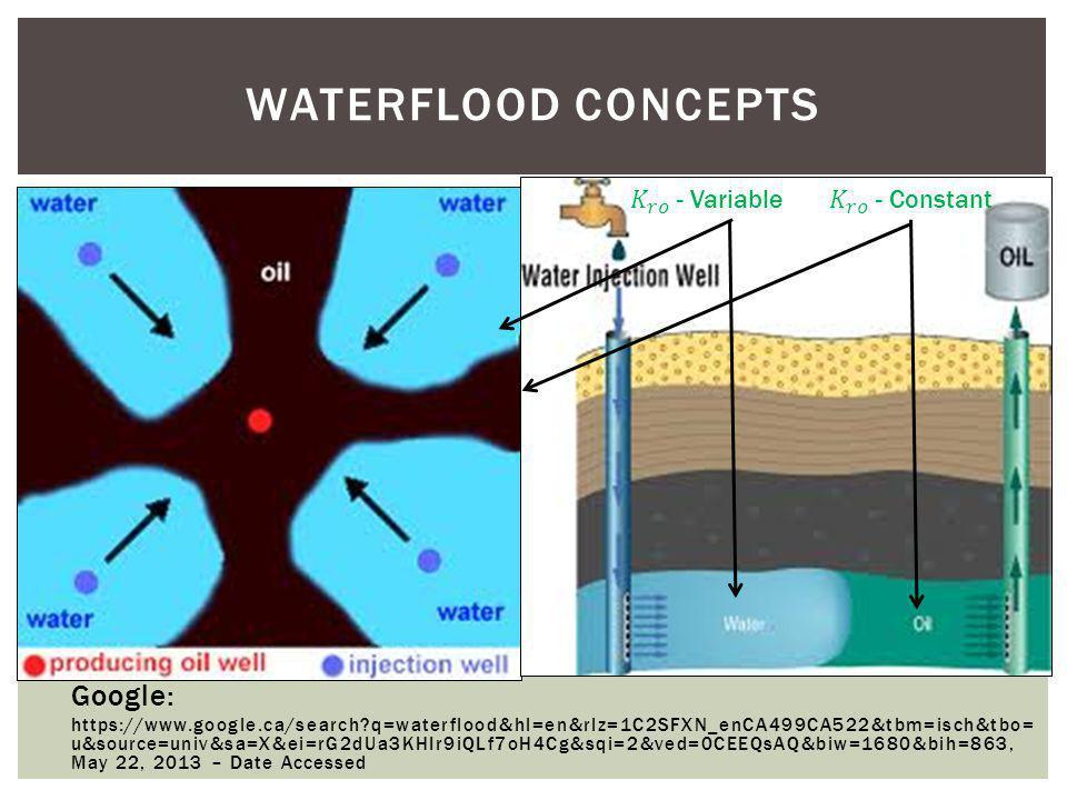 Google: https://www.google.ca/search?q=waterflood&hl=en&rlz=1C2SFXN_enCA499CA522&tbm=isch&tbo= u&source=univ&sa=X&ei=rG2dUa3KHIr9iQLf7oH4Cg&sqi=2&ved=0CEEQsAQ&biw=1680&bih=863, May 22, 2013 – Date Accessed WATERFLOOD CONCEPTS