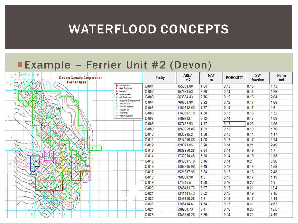 Example – Ferrier Unit #2 (Devon) WATERFLOOD CONCEPTS
