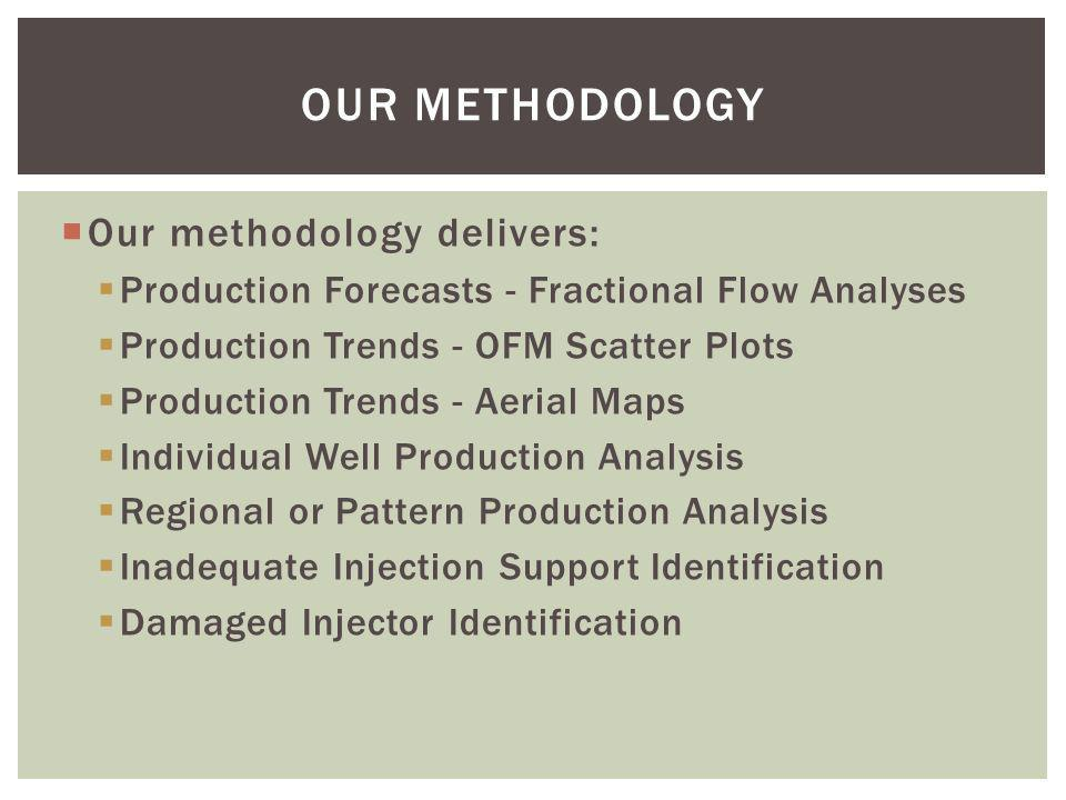 Our methodology delivers: Production Forecasts - Fractional Flow Analyses Production Trends - OFM Scatter Plots Production Trends - Aerial Maps Indivi