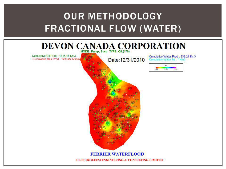 OUR METHODOLOGY FRACTIONAL FLOW (WATER)