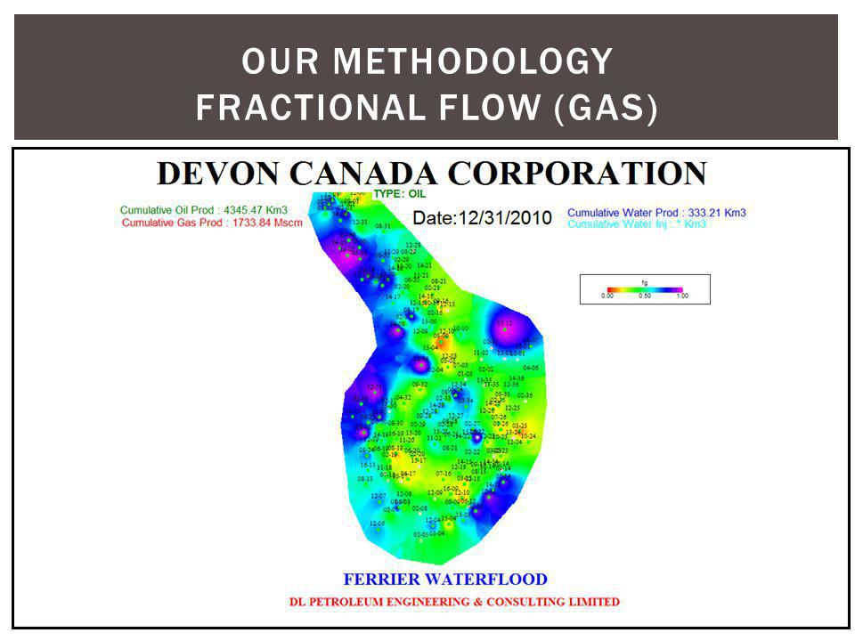 OUR METHODOLOGY FRACTIONAL FLOW (GAS)