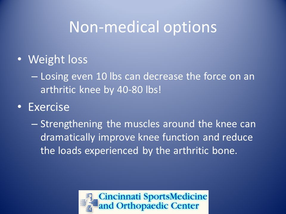 Non-medical options Weight loss – Losing even 10 lbs can decrease the force on an arthritic knee by 40-80 lbs.
