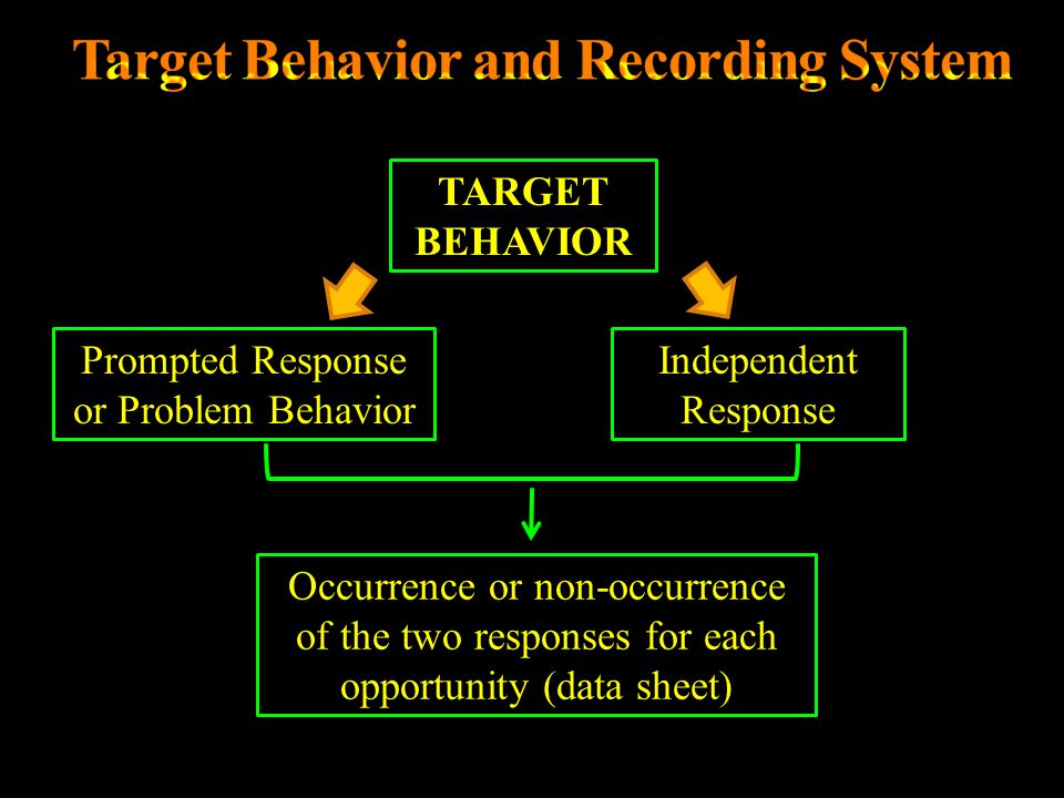Prompted Response or Problem Behavior Independent Response TARGET BEHAVIOR Occurrence or non-occurrence of the two responses for each opportunity (dat