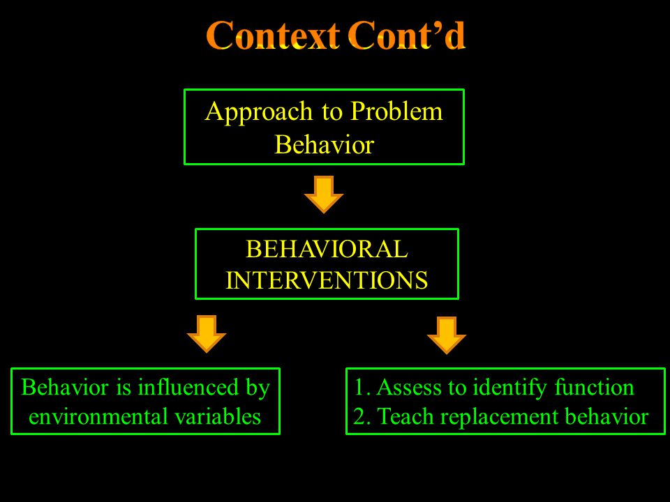 Approach to Problem Behavior BEHAVIORAL INTERVENTIONS Behavior is influenced by environmental variables 1. Assess to identify function 2. Teach replac