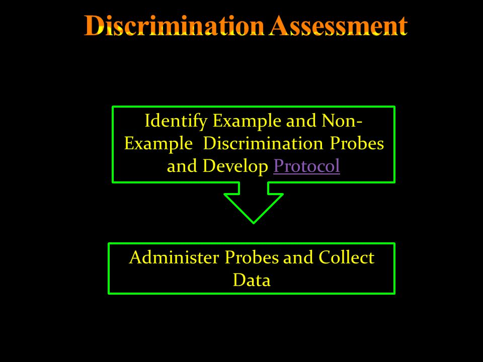 Identify Example and Non- Example Discrimination Probes and Develop ProtocolProtocol Administer Probes and Collect Data