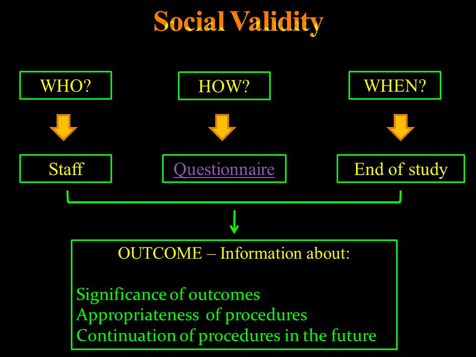 WHO? StaffQuestionnaireEnd of study HOW? WHEN? OUTCOME – Information about: Significance of outcomes Appropriateness of procedures Continuation of pro