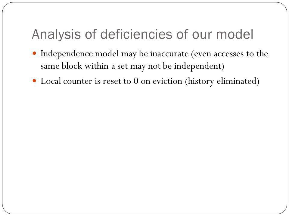 Analysis of deficiencies of our model Independence model may be inaccurate (even accesses to the same block within a set may not be independent) Local counter is reset to 0 on eviction (history eliminated)