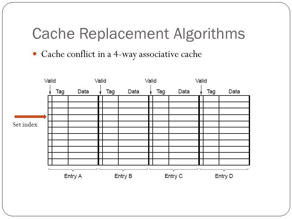 Cache Replacement Algorithms Cache conflict in a 4-way associative cache Set index