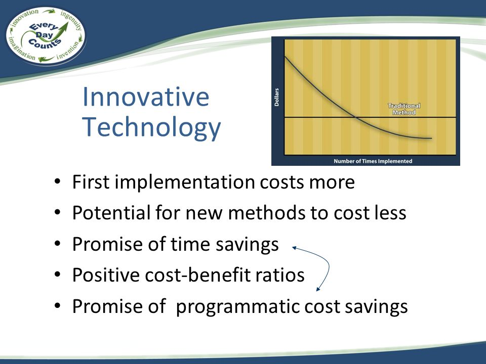 Innovative Technology First implementation costs more Potential for new methods to cost less Promise of time savings Positive cost-benefit ratios Promise of programmatic cost savings