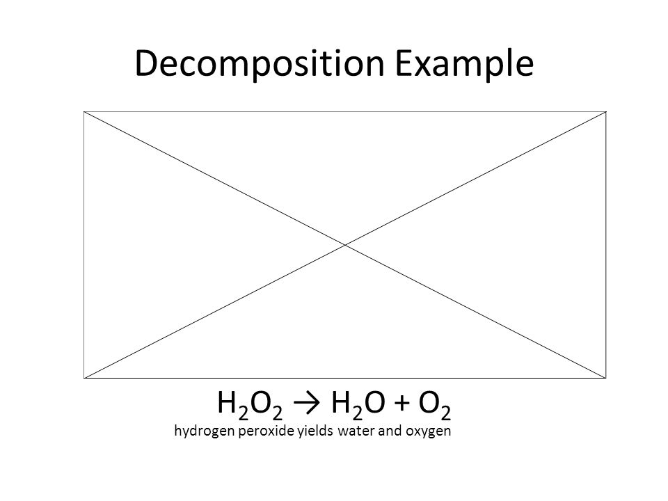 Decomposition Example H 2 O 2 H 2 O + O 2 hydrogen peroxide yields water and oxygen