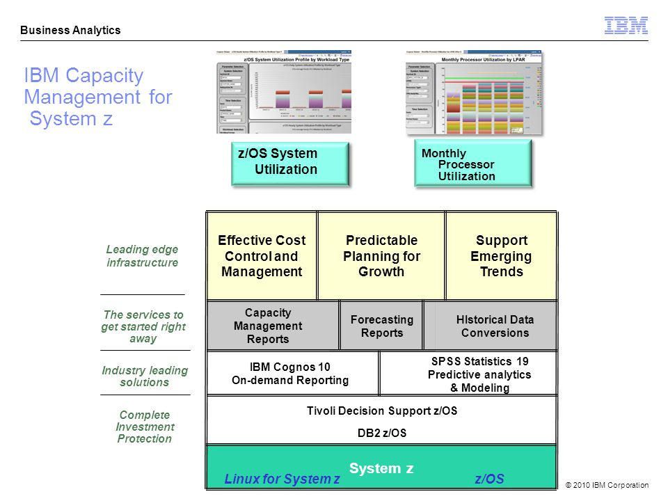 © 2010 IBM Corporation Business Analytics IBM Capacity Management for System z SPSS Statistics 19 Predictive analytics & Modeling IBM Cognos 10 On-demand Reporting System z HIstorical Data Conversions Forecasting Reports Capacity Management Reports Support Emerging Trends Predictable Planning for Growth Effective Cost Control and Management Tivoli Decision Support z/OS DB2 z/OS Industry leading solutions Leading edge infrastructure The services to get started right away Complete Investment Protection z/OS System Utilization Monthly Processor Utilization Linux for System zz/OS