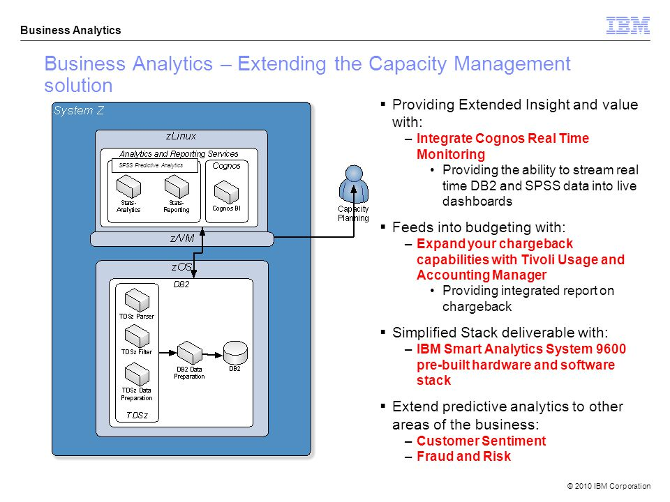 © 2010 IBM Corporation Business Analytics Business Analytics – Extending the Capacity Management solution Providing Extended Insight and value with: –Integrate Cognos Real Time Monitoring Providing the ability to stream real time DB2 and SPSS data into live dashboards Feeds into budgeting with: –Expand your chargeback capabilities with Tivoli Usage and Accounting Manager Providing integrated report on chargeback Simplified Stack deliverable with: –IBM Smart Analytics System 9600 pre-built hardware and software stack Extend predictive analytics to other areas of the business: –Customer Sentiment –Fraud and Risk SPSS Predictive Analytics