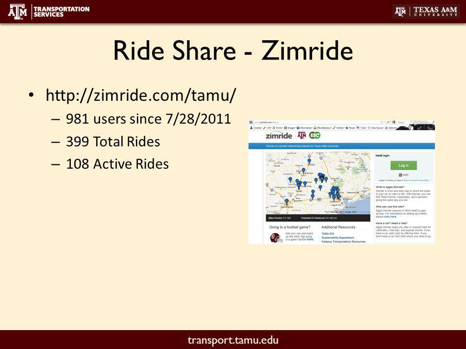 transport.tamu.edu Ride Share - Zimride http://zimride.com/tamu/ – 981 users since 7/28/2011 – 399 Total Rides – 108 Active Rides